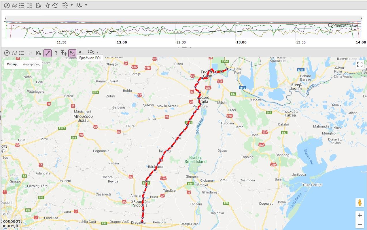 διαχείριση στόλου ecomotive map